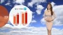 [날씨] 내일 강한 볕...한낮 대구 32도