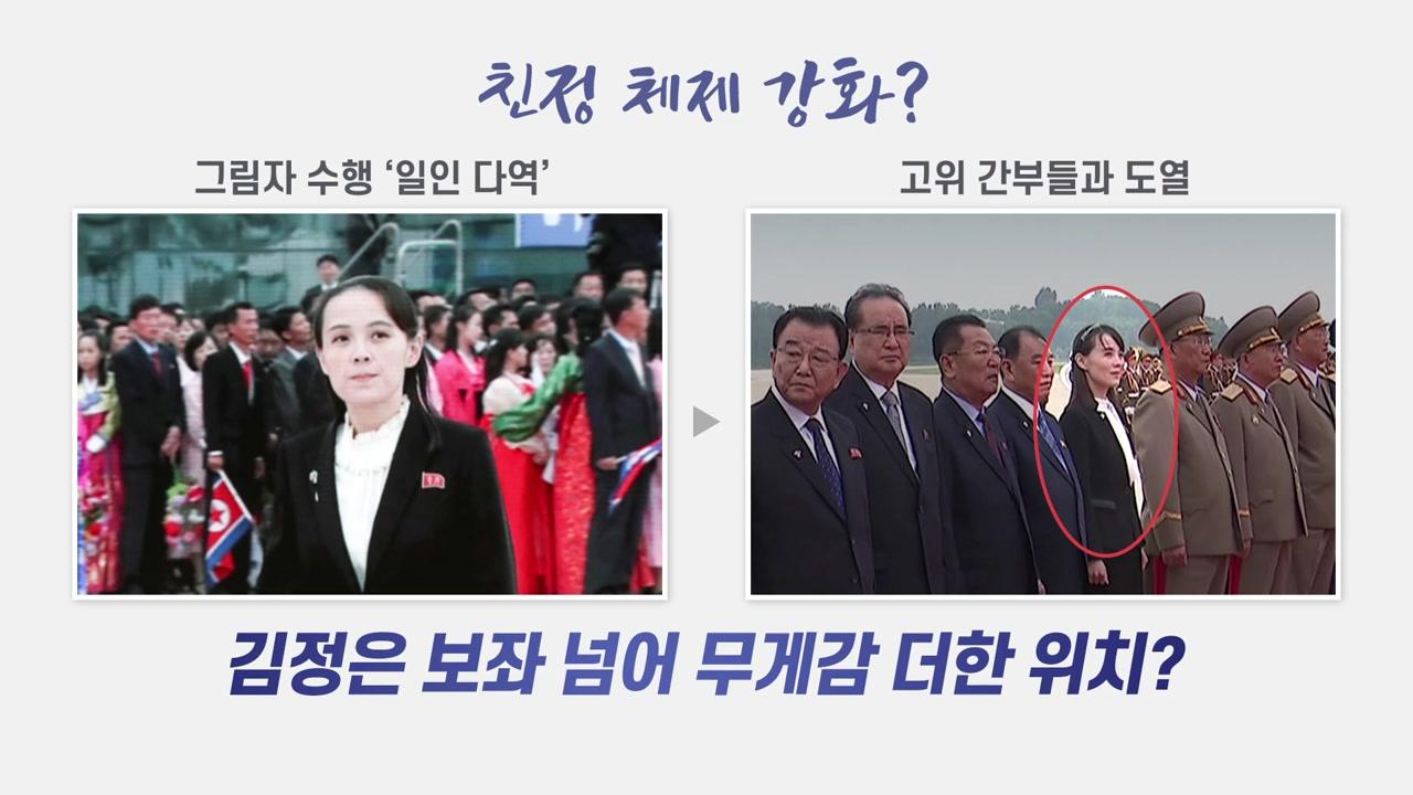 北 김여정, 북중 정상회담서 높아진 위상 시사