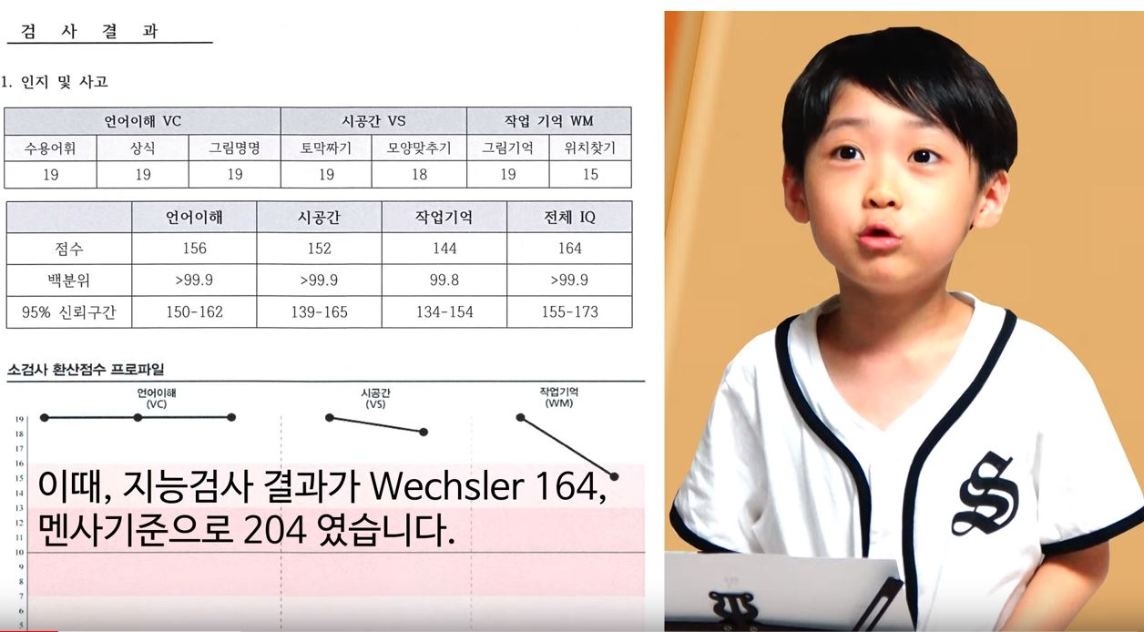IQ 204 영재 백강현 군 근황...'지능검사 만점·5학년 월반'