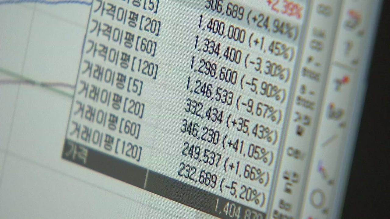 8월 하루 평균 공매도 5천7백억...40% 급증