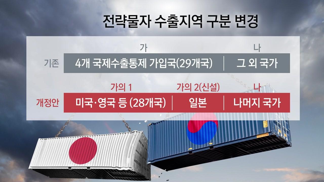 """韓 반격, """"화이트 리스트서 日 제외한다"""""""