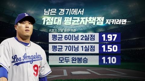 류현진 첫 연속타자홈런 허용 '패전'…1점대 방어율 수성 관심