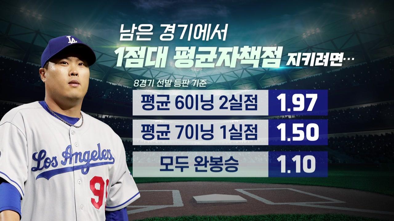 류현진 첫 연속타자홈런 허용 '패전'...1점대 방어율 수성 관심_이미지