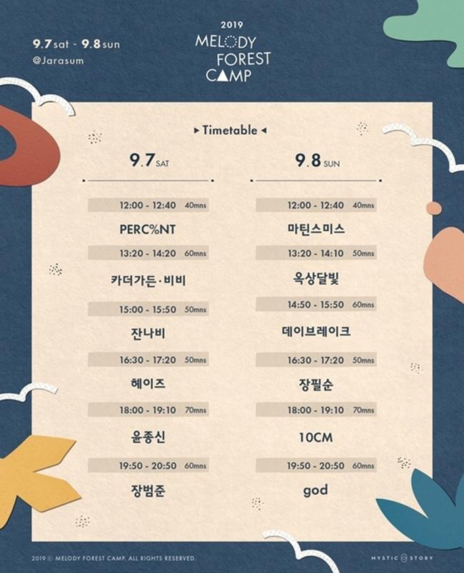 """멜로디 포레스트 캠프, '태풍 링링'으로 취소 """"전액 환불"""" (공식)"""
