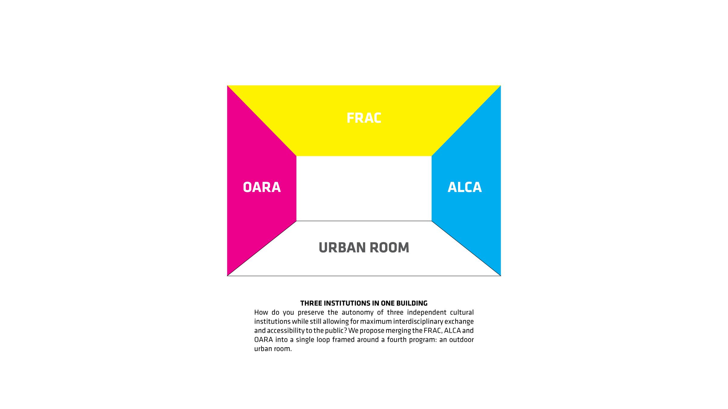 〔안정원의 건축 칼럼〕 어번룸으로 통합한 입체적인 도시 공간 복합문화센터, 메카구조읽기 2