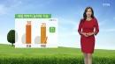 [날씨] 내일, 막바지 늦더위 기승...큰 일교차 주의