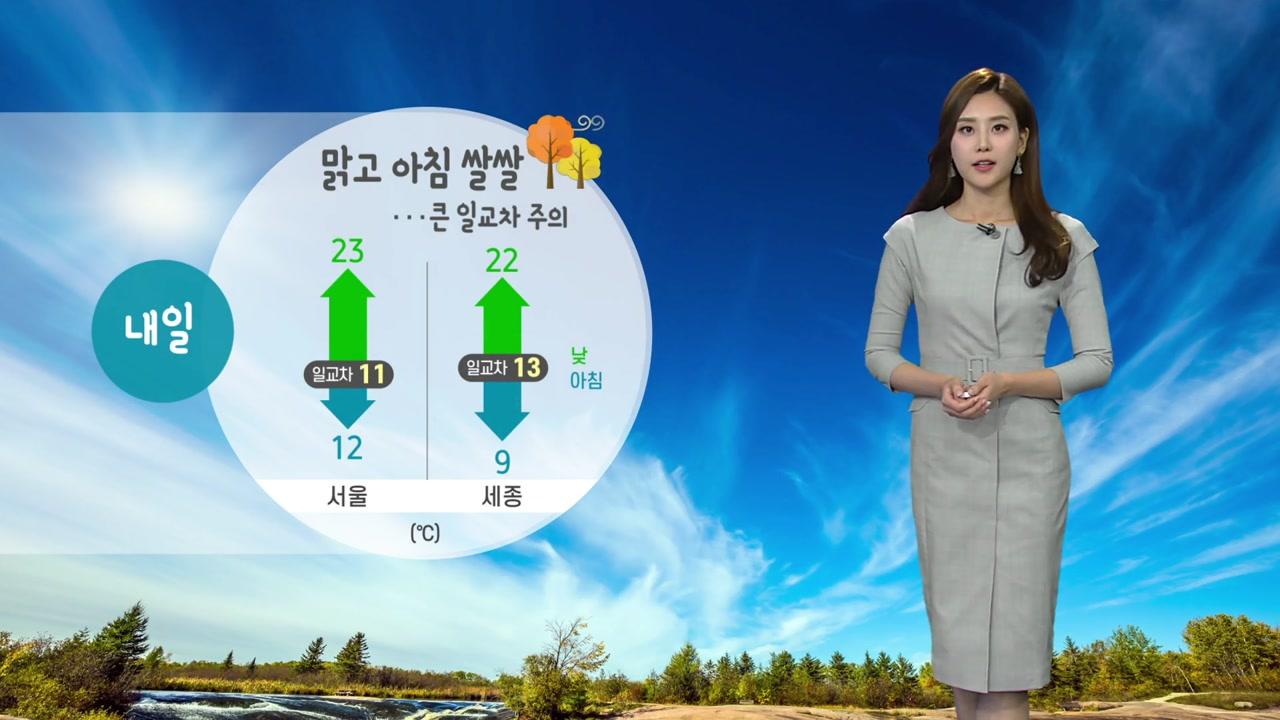 [날씨] 내일 맑고 아침 쌀쌀...큰 일교차 주의