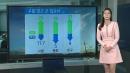 [날씨] 기온 제자리...구름 많고 한낮 선선