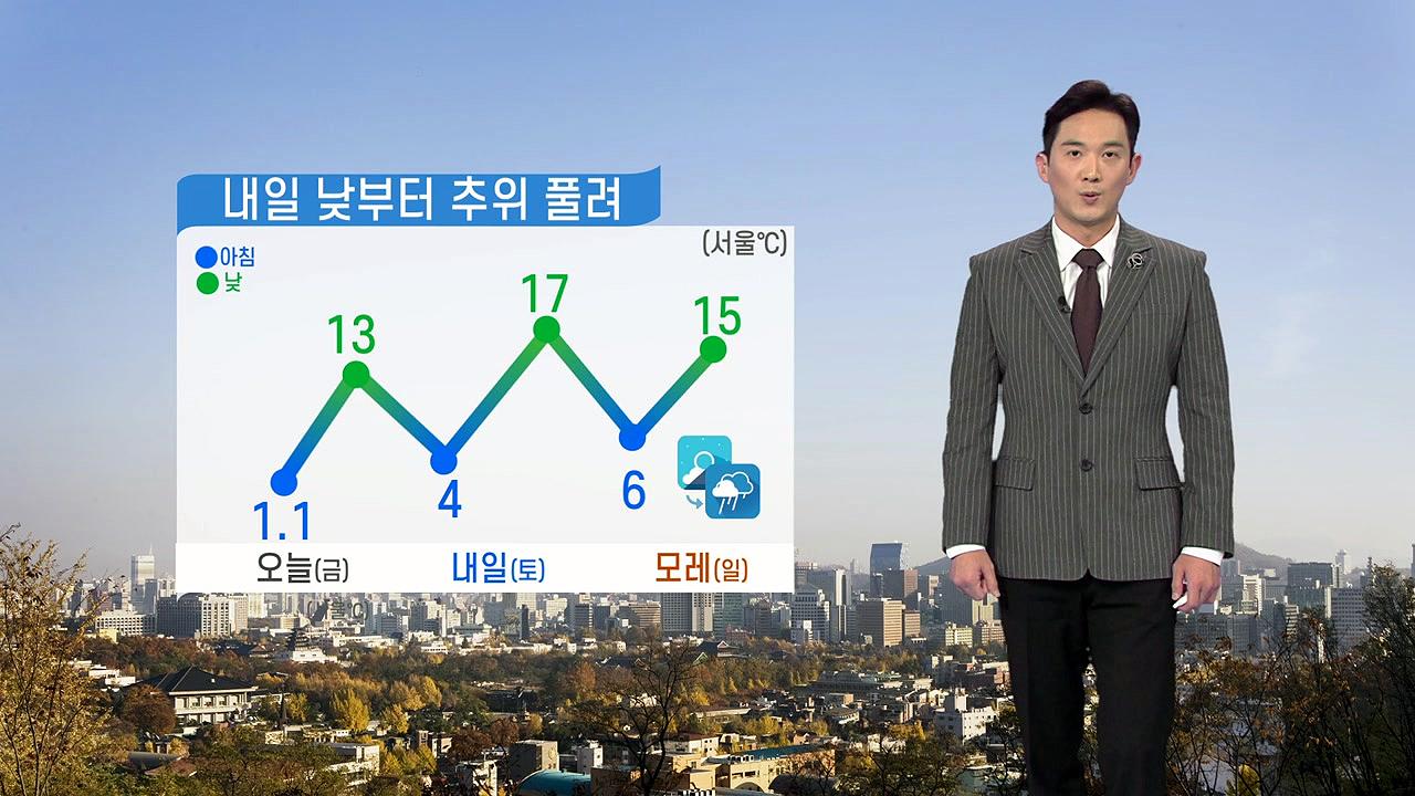 [날씨] 내일 낮부터 추위 풀려...서울 낮 17도
