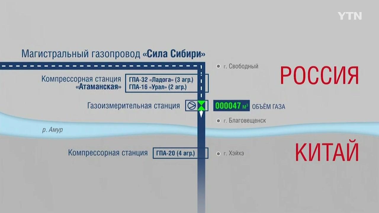 러시아-중국 잇는 가스관 개통...1단계 2,200km 구간 첫 개통