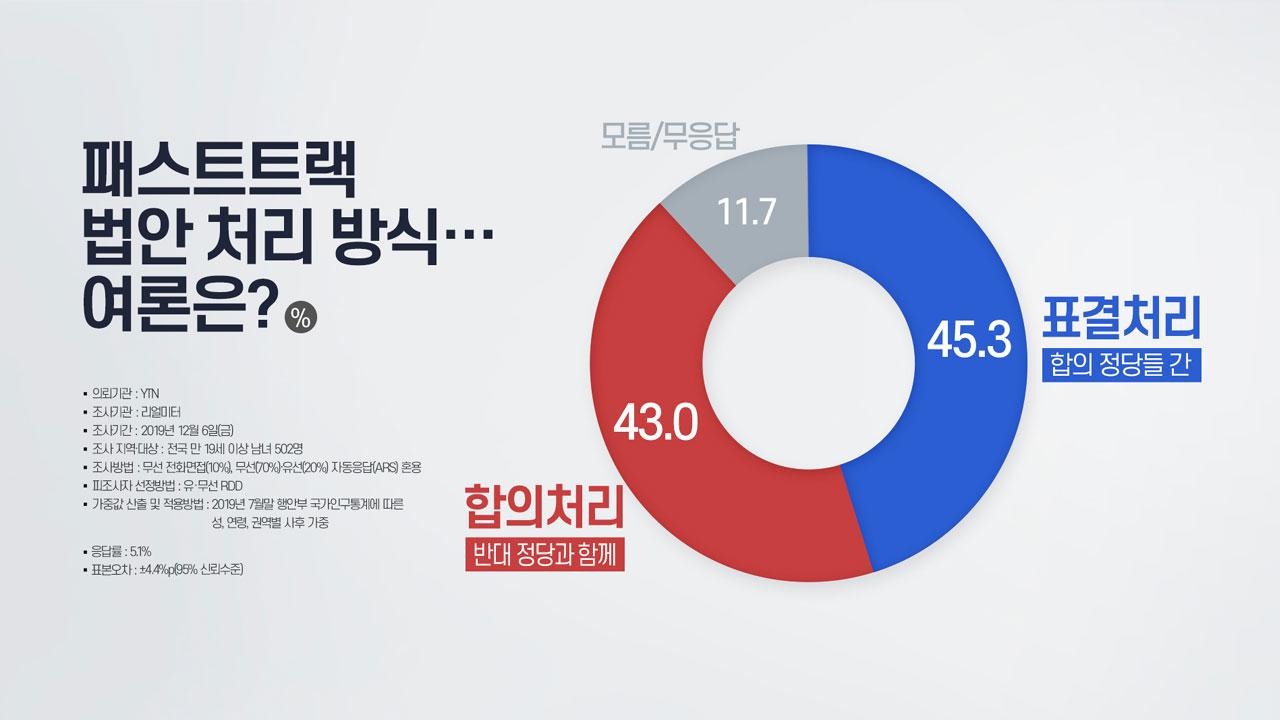 """[더뉴스 더콕] '신속처리법안' 처리 방식은?...""""표결 45% vs 합의 43%"""""""