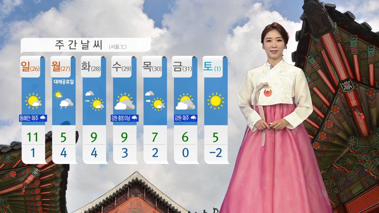 [날씨] 포근한 설날 제주도 비, 서쪽 미세 '나쁨'