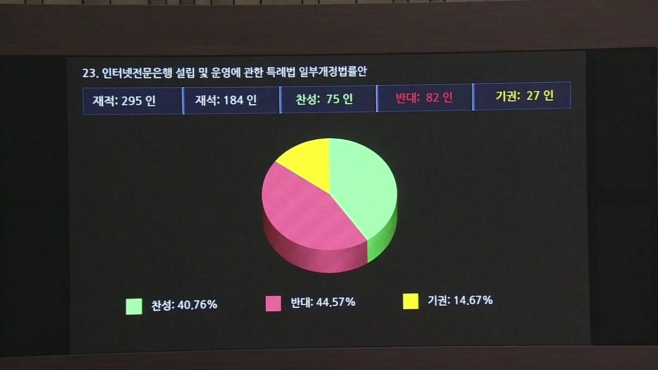 """인터넷은행 '꼼수' 제동...""""KT 특혜법 반대"""""""