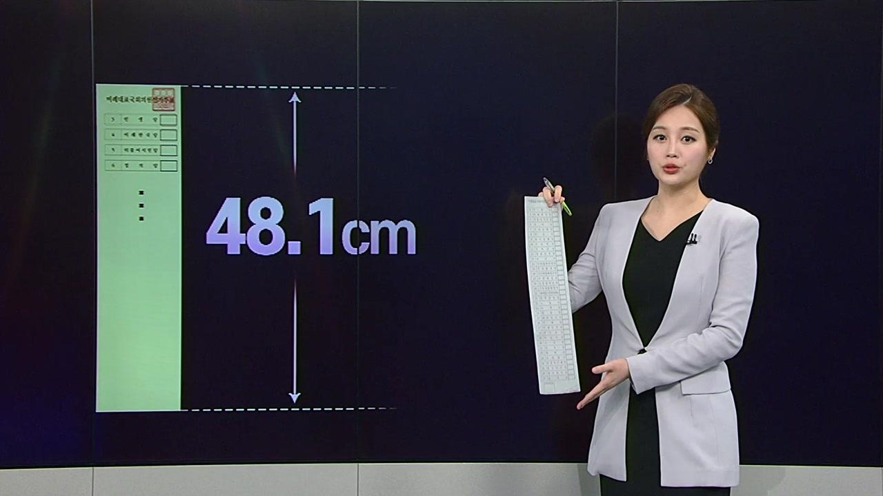 [앵커리포트] 48cm 투표 용지...18년 만에 손 개표