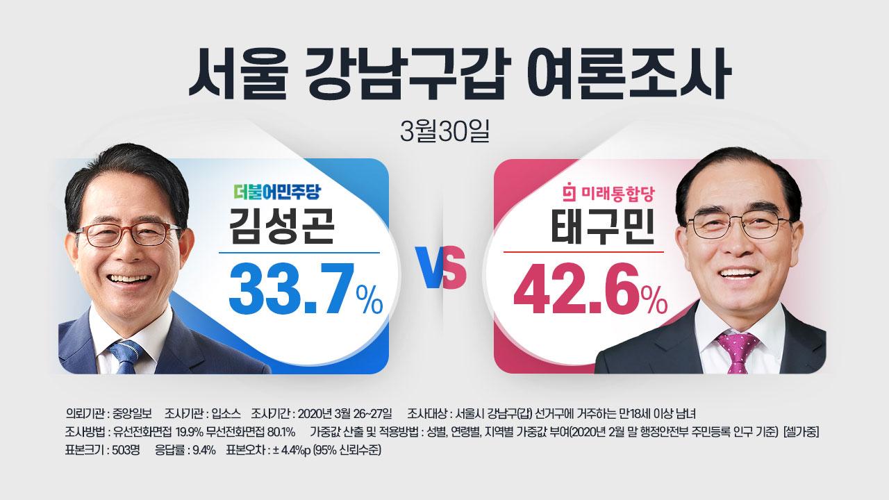 [뉴있저] 총선 D-7 강남갑 4선 '김성곤' VS 北 외교관 출신 '태구민'