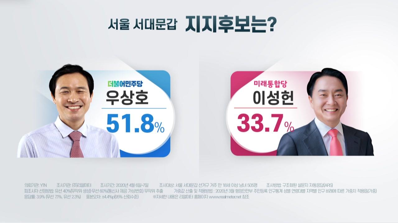 서울 서대문갑 우상호 51.8%·이성헌 33.7%