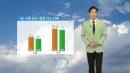 [날씨] 내일 서쪽 포근·동쪽 다소 더워...황사 영...