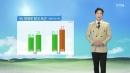 [날씨] 내일 대체로 맑고 포근...동쪽 다소 더워