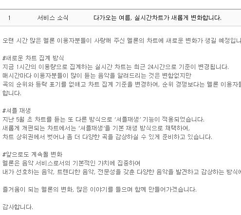 '사재기 사라질까?'…멜론, 실시간 차트 폐지