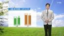 [날씨] 내일 맑고 따뜻...남부지방 다소 더워