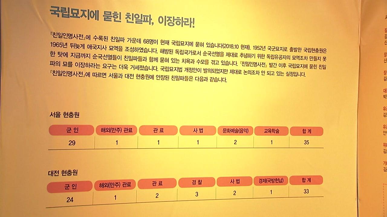 """[앵커리포트] 독립군 토벌하고 현충원行...? 김병기 """"친일파 이장, 최소성·객관성 담보"""""""