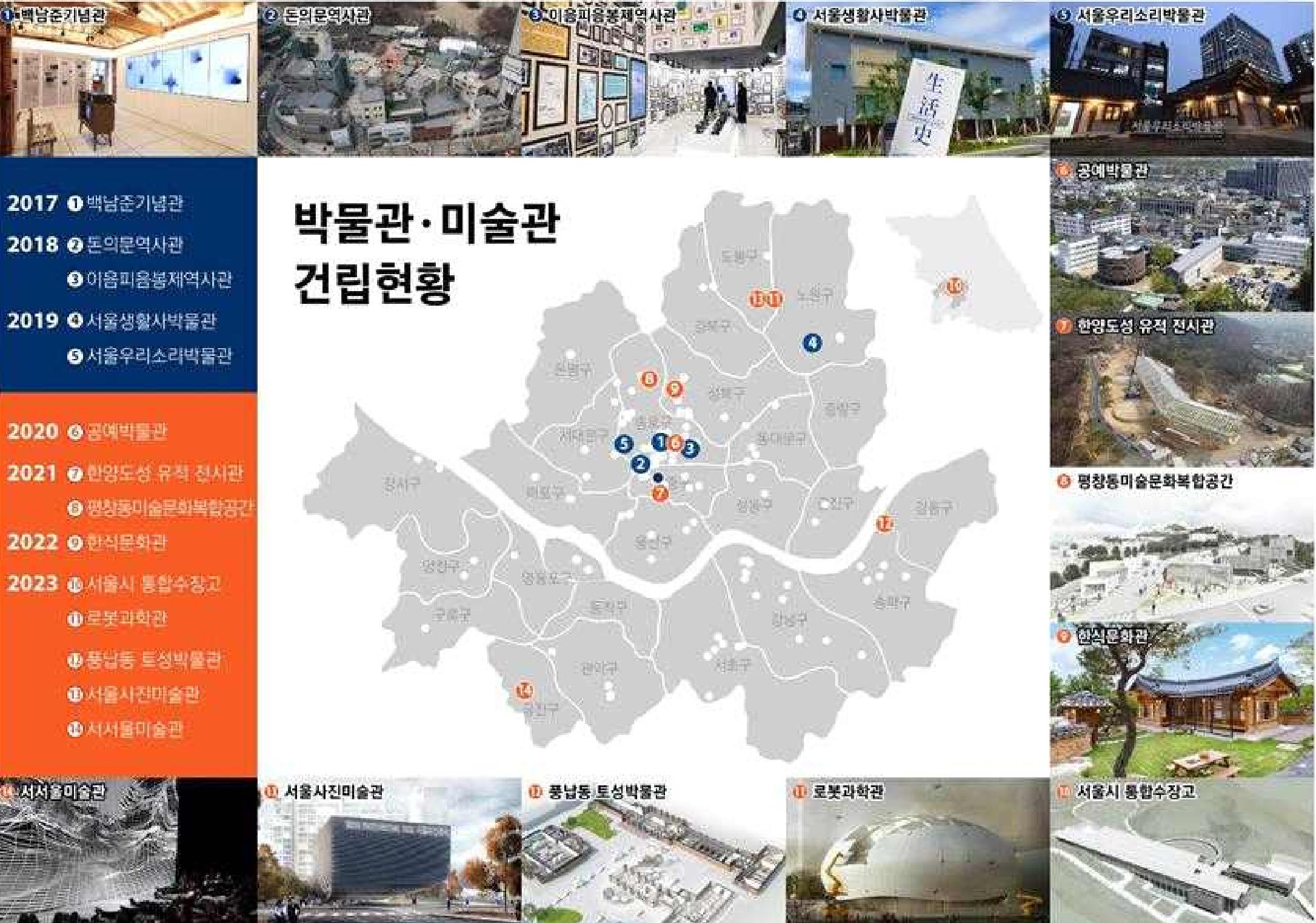 〔ANN의 뉴스 포커스〕 2023년까지 '테마형 뮤지엄' 9개소 서울에서 개관