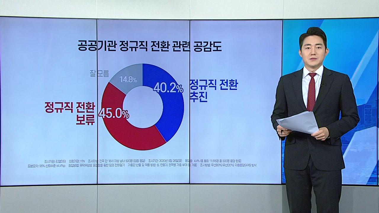 """공공기관 정규직 전환 """"보류해야 45% vs 추진해야 40.2%"""""""