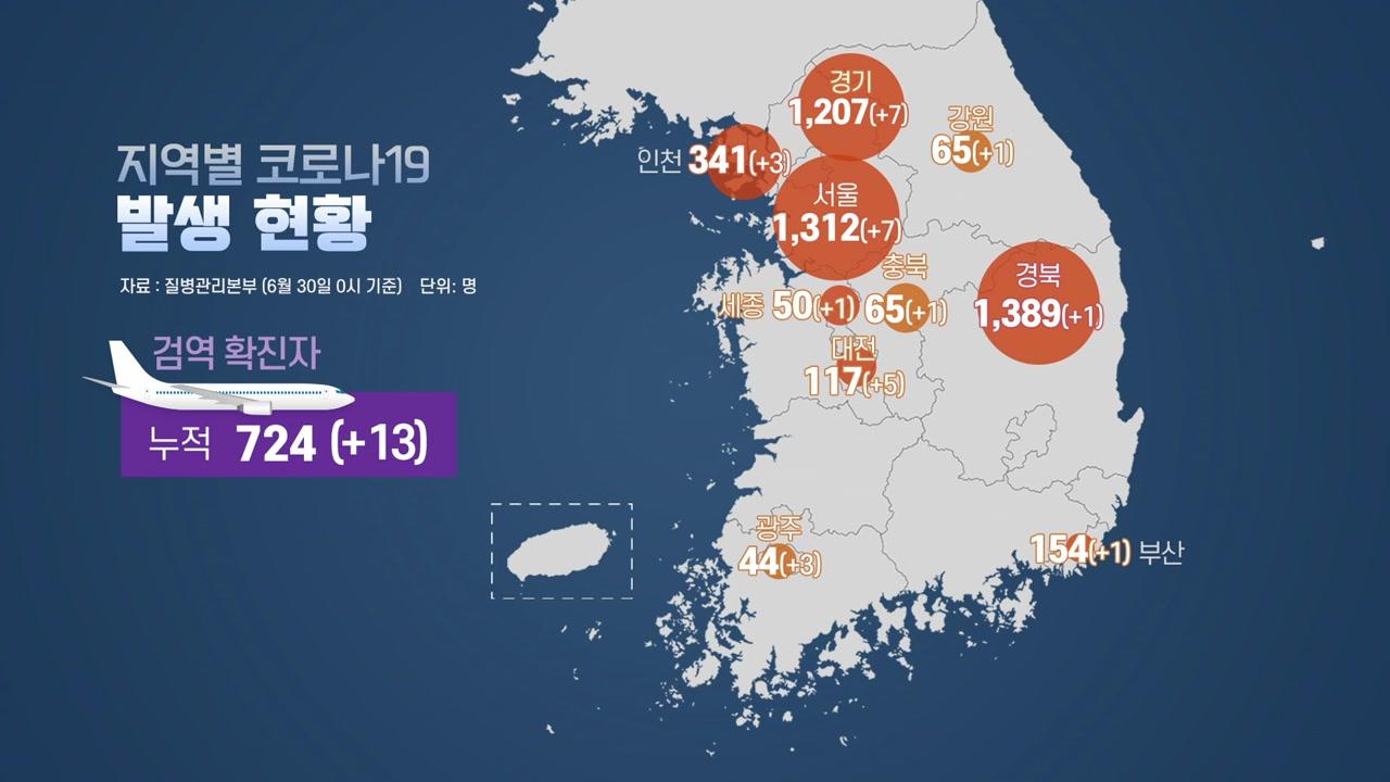 신규 확진 43명...지역발생 23명·해외유입 20명