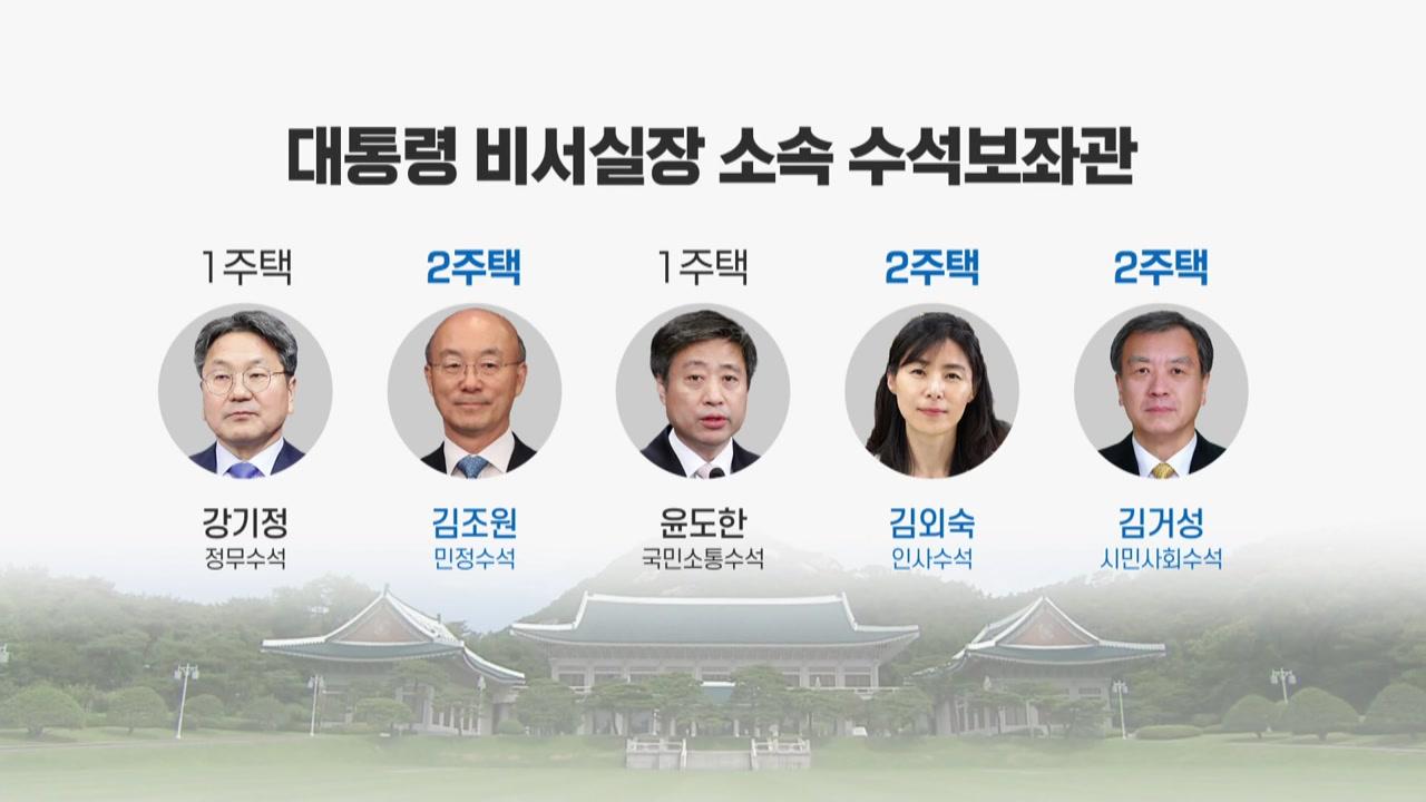 비서실장·민정수석의 '똘똘한 한 채' 논란...한 달 만에 줄사표