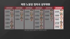 데이터로 살펴본 북한 권력망...당군정의 판도 변화는