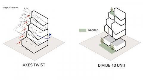〔ANN의 뉴스 포커스〕 10개의 독립된 주거를 제안한 '이태원 텐 큐브' 공간 들여다보기