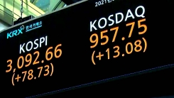 코스피, 2.61% 급반등...3,100선 근접
