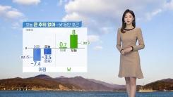 [날씨] 오늘 구름 많고 포근...동해안 건조특보 속 강풍