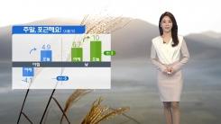 [날씨] 주말, 흐리지만 봄처럼 포근...중서부 미세먼지