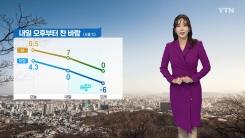 [날씨] 밤사이 미세먼지↑...내일 오후부터 찬바람