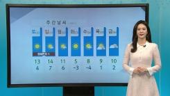 [날씨] 서해안 '강풍주의보'...내일부터 추위 누그러져