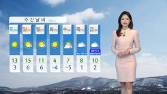 [날씨] 오늘 맑고 낮부터 추위 풀려...영동 건조경보 속 강풍