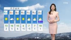 [날씨] 추위 누그러져 낮부터 '봄 날씨'...미세먼지 기승