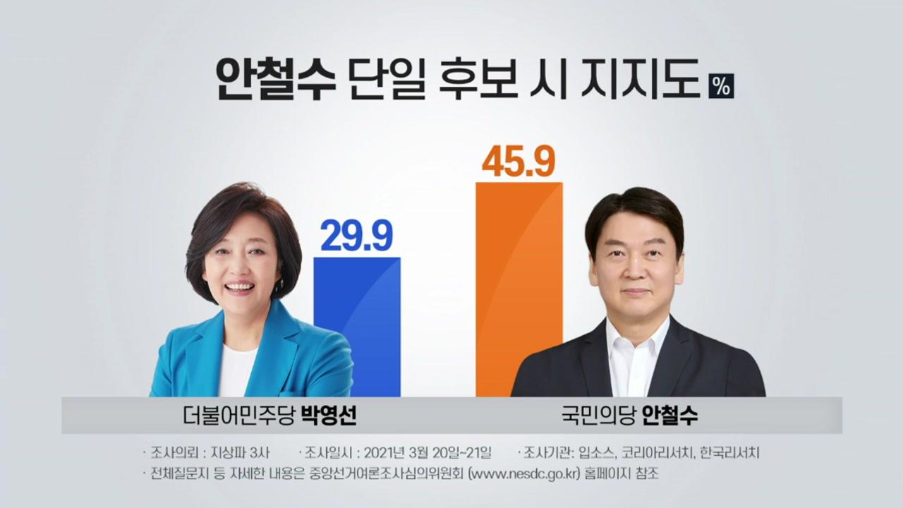"""[정치]빠르면 내일 1 인 후보가 결정된다 … 박영선 """"하트 콩밭에 다녀온 후보들"""""""