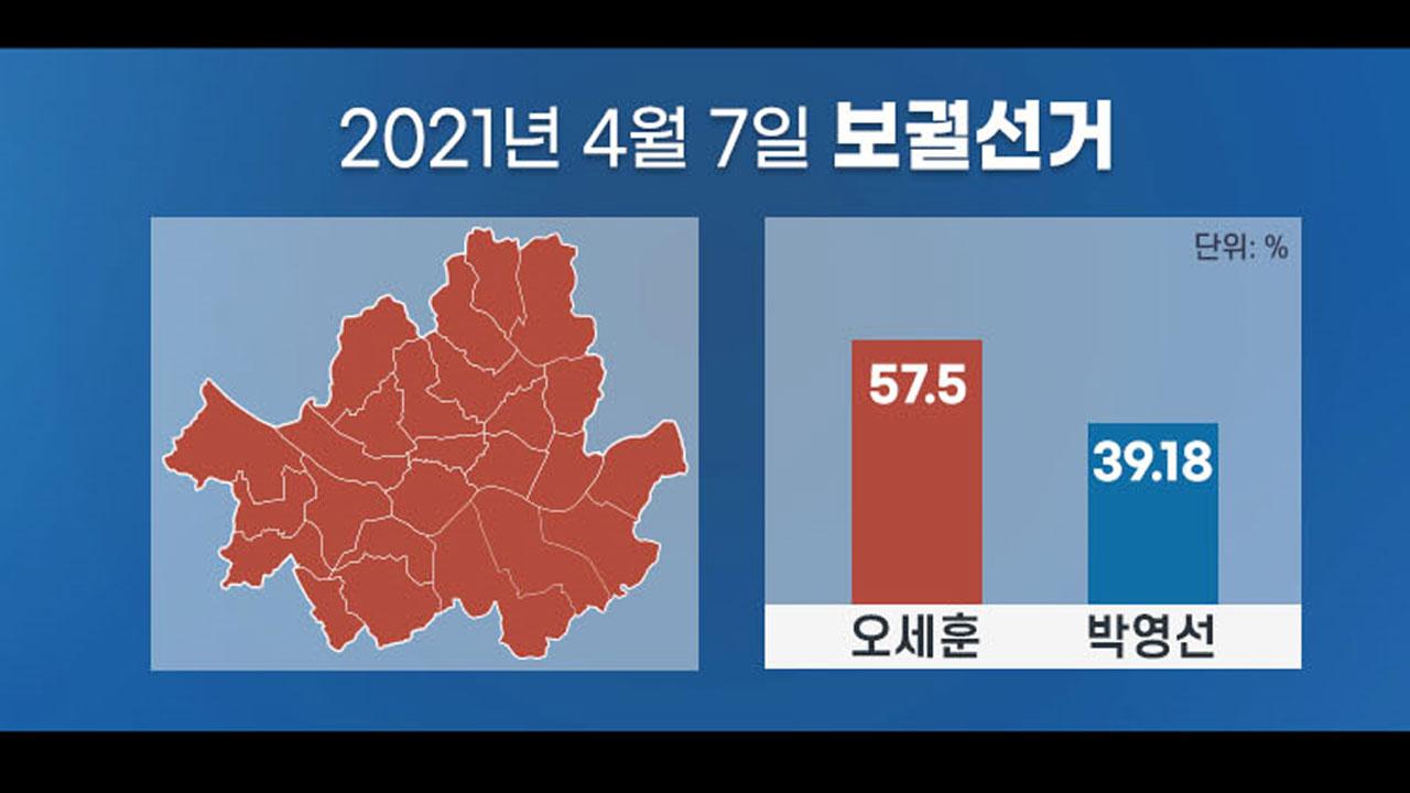 오세훈 서울시장 득표율 높을수록 부동산 급등 지역?