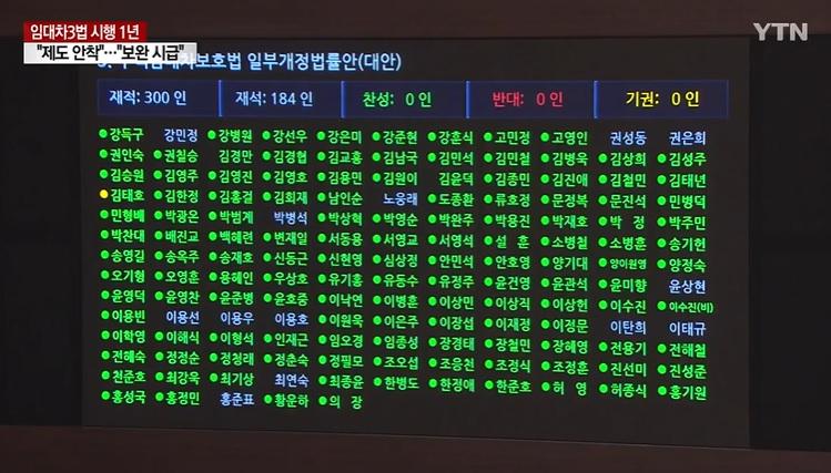 """[와이파일] '임대차 3법' 1년, 정부 """"주거 안정성 제고""""...시장은?"""