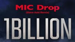 방탄소년단 'MIC Drop' 리믹스 MV, 10억 뷰 돌파...통산 4번째