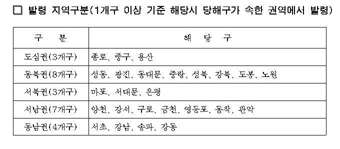 서울시, 15시 기준 동남권역 오존주의보...서남·서북권은 해제