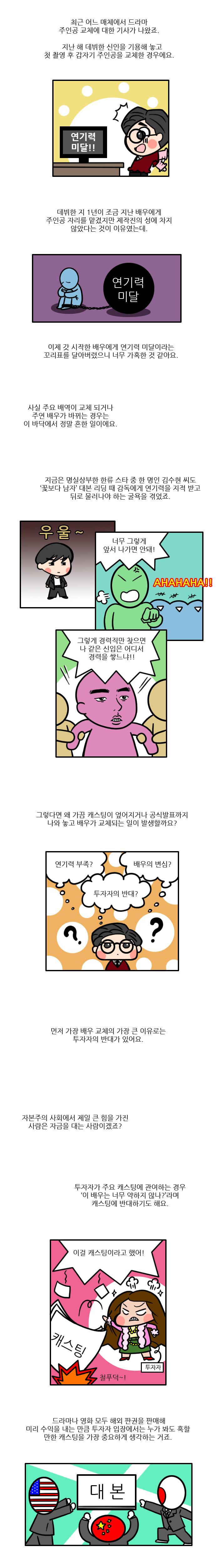 [스타툰]9화. 축구 경기도 아니고.. 그 배우는 왜 교체됐나?
