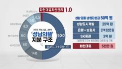 [뉴스큐] 지분 1% 화천대유가 577억 원을?...대장동 개발 의혹 쟁점은