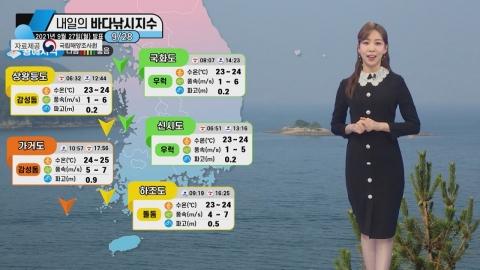 [내일의 바다낚시지수] 9월 27일 월요일, 태풍 '민들레' 영향. 너울성 파도 주의.