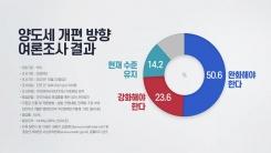 """국민 절반 이상 """"주택 양도소득세 완화해야"""""""