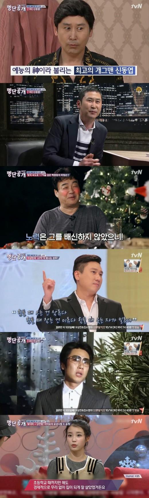 '명단공개' 신동엽, 빚 청산★ 1위…백종원 2위_이미지