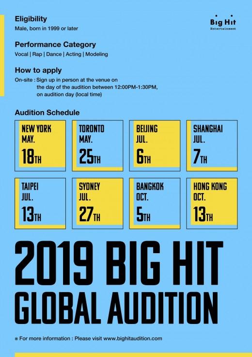 BTS 될 수 있을까…빅히트 글로벌 오디션 스타트