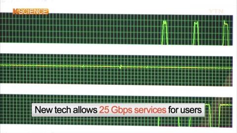 [K-SCIENCE] Ultra-fast Internet Service